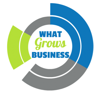 What grows business blog